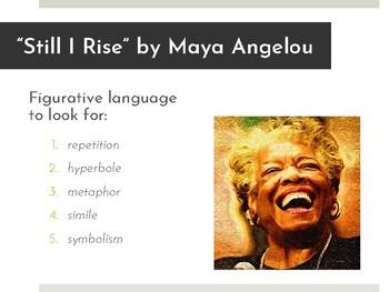 Still I Rise - Uncover Theme Close Reading - Figurative Language Lesson Plan