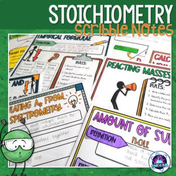 Stoichiometry Scribble Notes Bundle