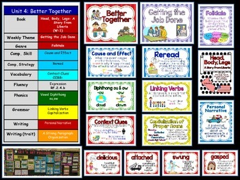 Head, Body, Legs Focus Wall and Centers Treasures Common Core Alligned
