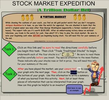 Stock Market Expedition