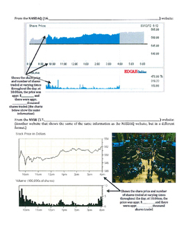 Stock Market (Part 2 of 5) - Consumer Investing/Terms and Definitions