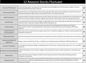 Stock Market Unit Lesson 2 - Simple Stock Simulation