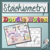 Stoichiometry Doodle Notes