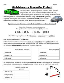 Stoichiometry Dream Car Project