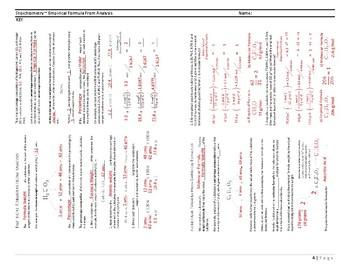 Stoichiometry ~ Empirical Formula from Analysis ~ Worksheet