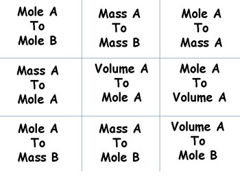 Stoichiometry Molar Express Game Cards and Instructions