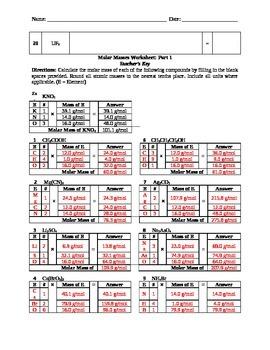 Stoichiometry: Molar Masses Worksheet