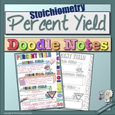 Stoichiometry: Percentage Yield Doodle Notes