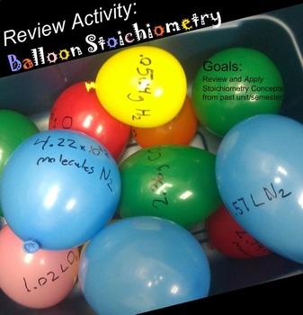 Stoichiometry Review: Balloon Stoichiometry Activity