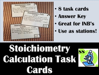 Stoichiometry Task Cards