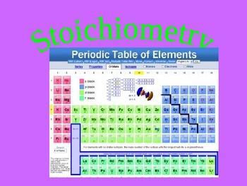 Stoichiometry lesson