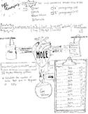 Stoichiometry map Coloring sheet; Mole conversions