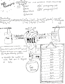 Stoichiometry Concept Map.Stoichiometry Interactive Notebook Teaching Resources Teachers Pay