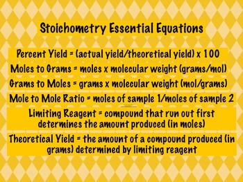 Stoichometry Problem Solving Organizer (with Equations)
