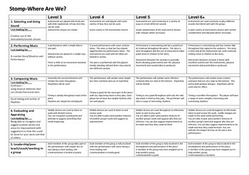 Stomp 'I Can' Rubric (UK levels) (Can be used with Stomp Bins Sheet)
