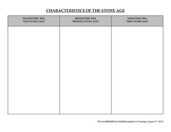 Stone Age Chart