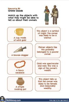 Stone Age to Iron Age Lesson 6: Bronze Age Burials