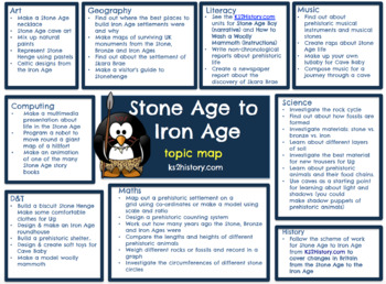 Stone Age to Iron Age topic map