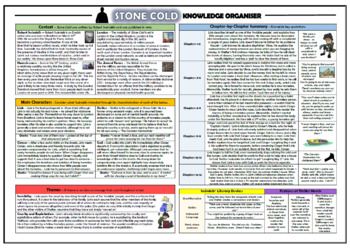 Stone Cold Knowledge Organizer/ Revision Mat!