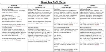 Stone Fox Activity Menu