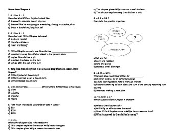 """""""Stone Fox"""" chapter 3 - 4 discussion questions"""