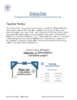 Stone Fox t-chart -compare and contrast the novel and the movie
