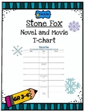Stone Fox t-chart compare and contrast the novel and the movie