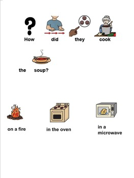 Stone Soup in symbols with quiz