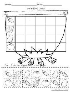 Stone Soup lesson plan, graphing and Writing/Drawing activity