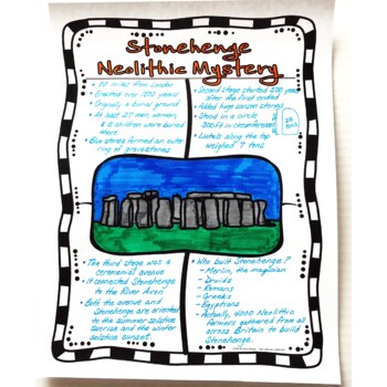 Stonehenge History Minute Cross Curricular History and Close Reading Packet