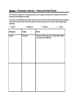 Stones - Character Trait and Proof Chart