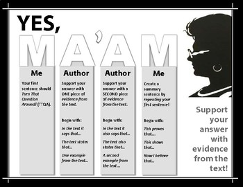 MA'AM Writing Format - Black and White Poster