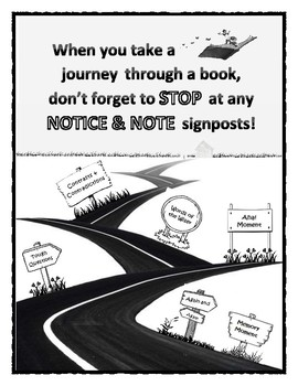 Stop, Notice and Note (Fiction) Black and White Posters