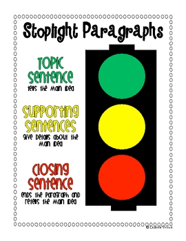 Stoplight Paragraph Anchor Chart