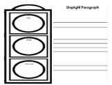 Stoplight Paragraph Template