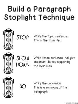 Stoplight Technique for Writing a Paragraph