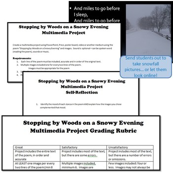 Stopping by Woods on a Snowy Evening Activity Bundle (Robert Frost)