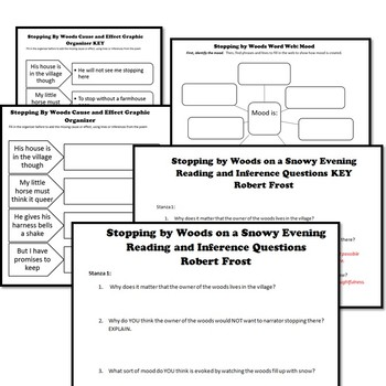Stopping by Woods on a Snowy Evening Activity Bundle (Robert Frost)- PDF