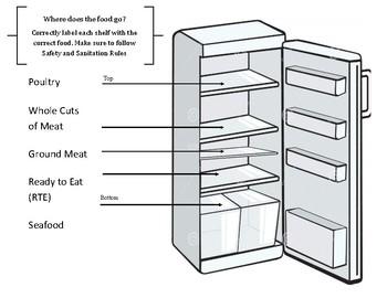 Storage order Activity/Handout