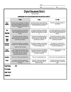 Stories of the Future 2nd Quarter Project - Digital Document