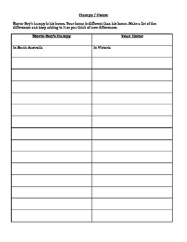 Storm Boy Novel Study Comprehension Booklet