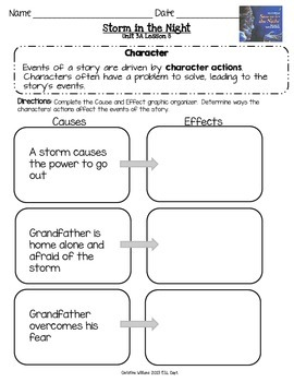 Storm in the Night Readygen 3rd Grade Unit 3 Module A Lesson 8