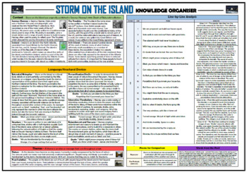 Storm on the Island Knowledge Organizer/ Revision Mat!