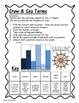 Stormalong Journeys Lesson 5 Word Work Read Roll Graph
