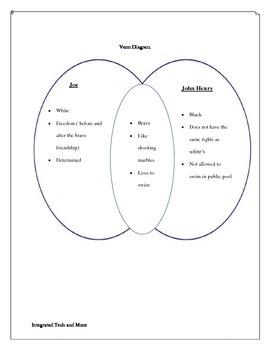 Story Analysis