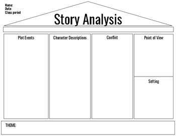 Story Analysis for All Grades