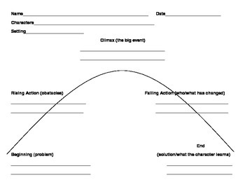 Story arc graphic organizer by aloha from fifth grade tpt for Story arc template