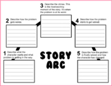 Story Arc Graphic Organizer (with completed examples)