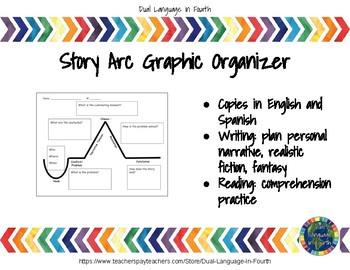 Story Arc Graphic Organizer - Bilingual Spanish - Arco Narrativo Org. Gráfico