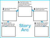 Story Arc Graphic Organizer for Distance Learning